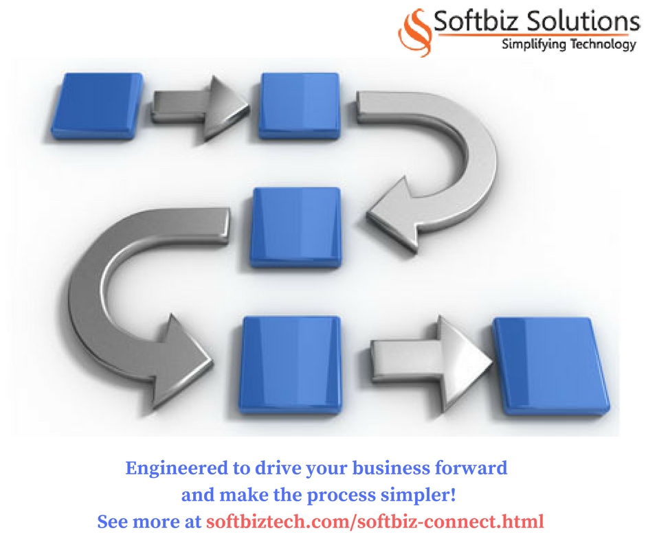 Engineered to drive your business forward !! Contact us at Softbiztech. (1)