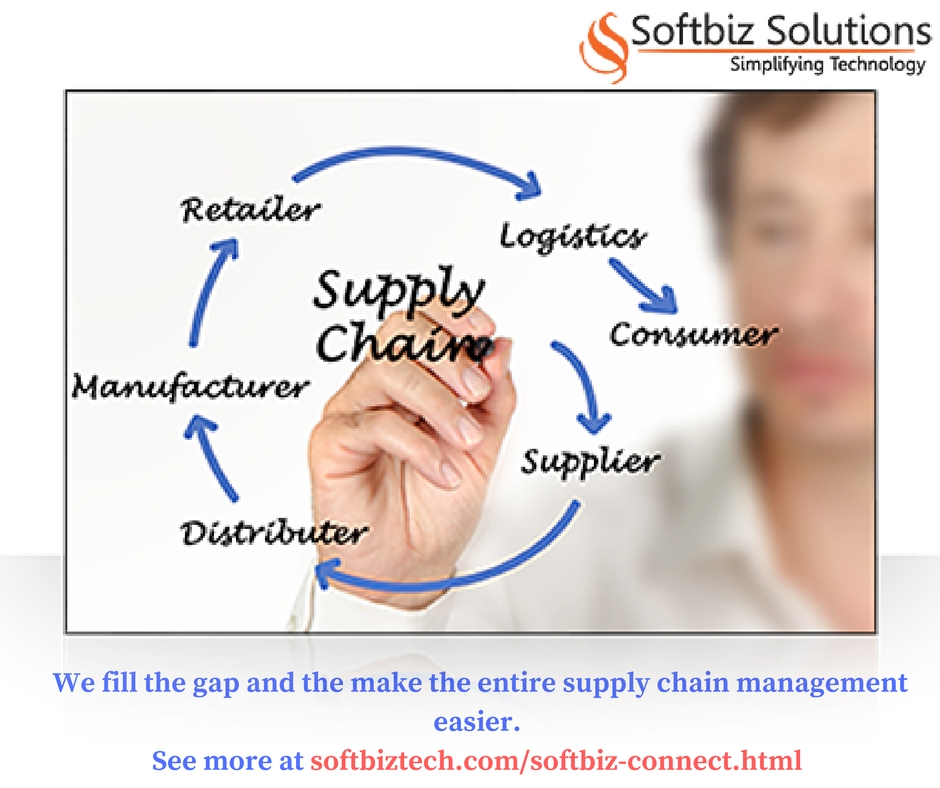 now the supply chain management is simple! Contact us at Softbiztech.